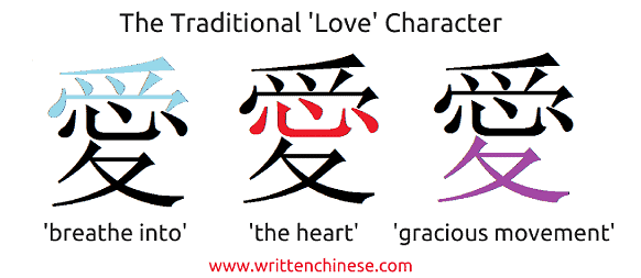 chinese writing for love The chinese father's love letter is currently available in the following downloadable formats: 1 a letter size (8 1/2 x 11) traditional chinese 2 page pdf format 2 a letter size (8 1/2 x 11) simplified 2 page pdf format 3 an audio mp3 file narration format 4 a video mp4 narration format.