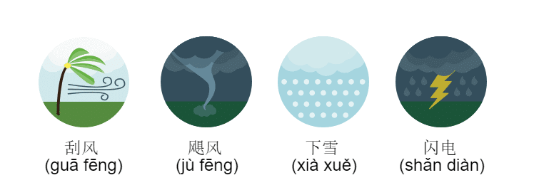 weather-in-chinese-1
